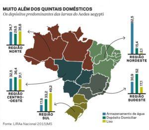 Mapa do Zika no Brasil